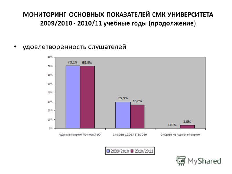 МОНИТОРИНГ ОСНОВНЫХ ПОКАЗАТЕЛЕЙ СМК УНИВЕРСИТЕТА 2009/2010 - 2010/11 учебные годы (продолжение) удовлетворенность слушателей