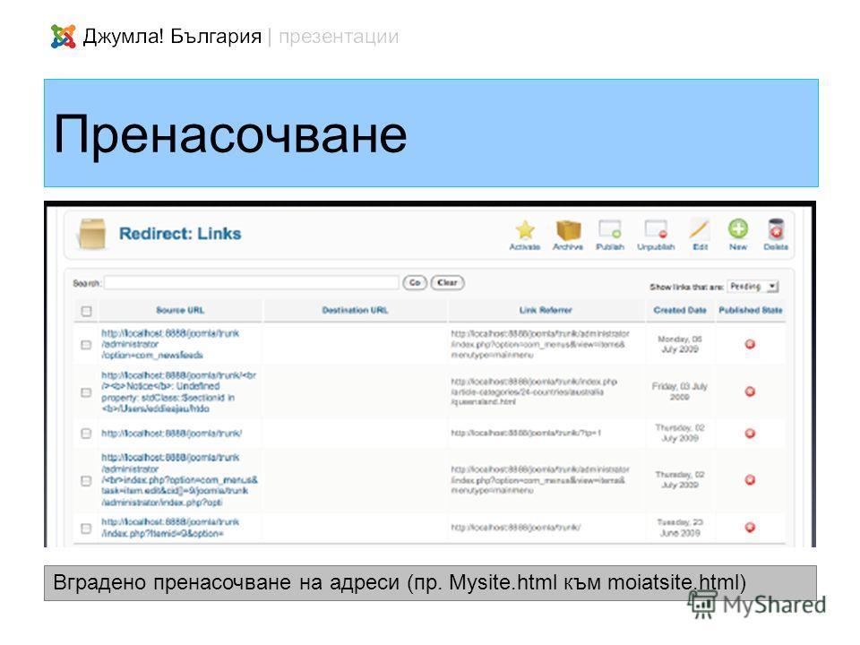 Пренасочване Вградено пренасочване на адреси (пр. Mysite.html към moiatsite.html)