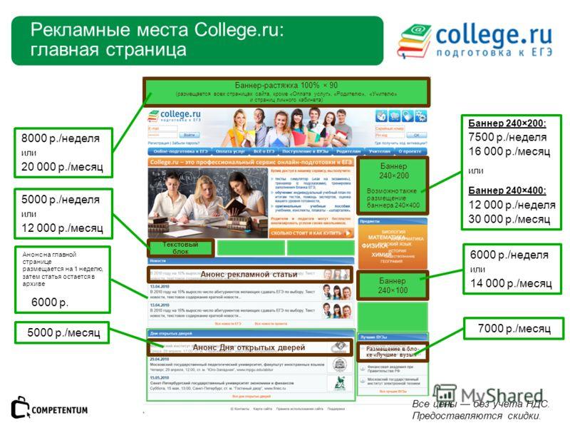 Рекламные места College.ru: главная страница Баннер 240×100 6000 р./неделя или 14 000 р./месяц Баннер 240×200: 7500 р./неделя 16 000 р./месяц или Баннер 240×400: 12 000 р./неделя 30 000 р./месяц Баннер 240×200 Возможно также размещение баннера 240×40