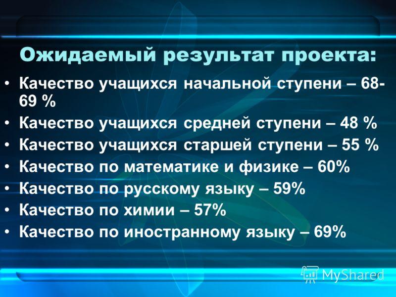 Ожидаемый результат проекта: Качество учащихся начальной ступени – 68- 69 % Качество учащихся средней ступени – 48 % Качество учащихся старшей ступени – 55 % Качество по математике и физике – 60% Качество по русскому языку – 59% Качество по химии – 5