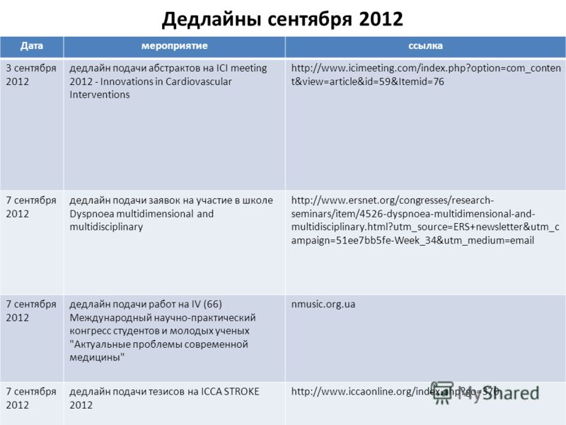 Дедлайны сентября 2012 Датамероприятиессылка 3 сентября 2012 дедлайн подачи абстрактов на ICI meeting 2012 - Innovations in Cardiovascular Interventions http://www.icimeeting.com/index.php?option=com_conten t&view=article&id=59&Itemid=76 7 сентября 2