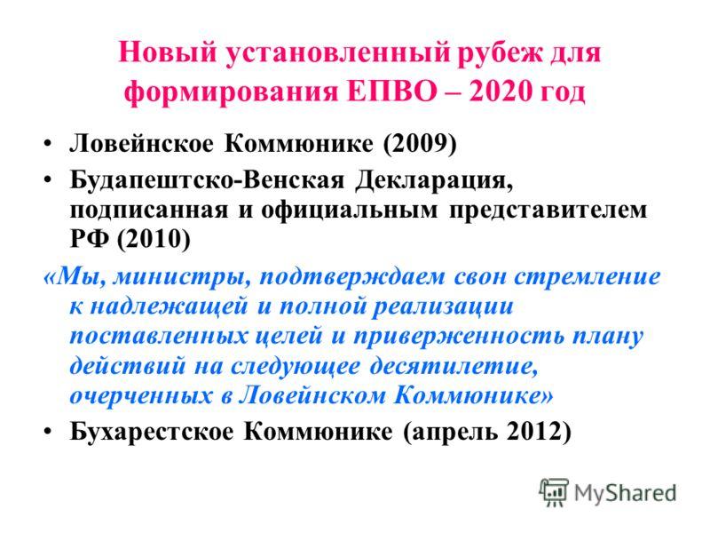 Новый установленный рубеж для формирования ЕПВО – 2020 год Ловейнское Коммюнике (2009) Будапештско-Венская Декларация, подписанная и официальным представителем РФ (2010) «Мы, министры, подтверждаем свон стремление к надлежащей и полной реализации пос