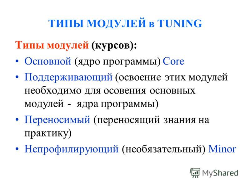 ТИПЫ МОДУЛЕЙ в TUNING Типы модулей (курсов): Основной (ядро программы) Core Поддерживающий (освоение этих модулей необходимо для осовения основных модулей - ядра программы) Переносимый (переносящий знания на практику) Непрофилирующий (необязательный)