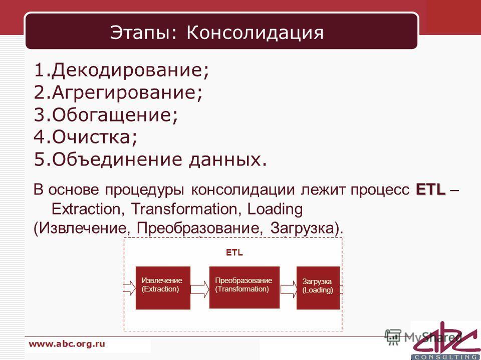 Этапы: Консолидация 1.Декодирование; 2.Агрегирование; 3.Обогащение; 4.Очистка; 5.Объединение данных. ETL В основе процедуры консолидации лежит процесс ETL – Extraction, Transformation, Loading (Извлечение, Преобразование, Загрузка).