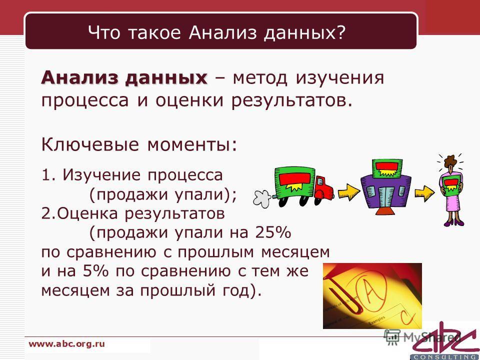 Что такое Анализ данных? Анализ данных Анализ данных – метод изучения процесса и оценки результатов. Ключевые моменты: 1. Изучение процесса (продажи упали); 2.Оценка результатов (продажи упали на 25% по сравнению с прошлым месяцем и на 5% по сравнени