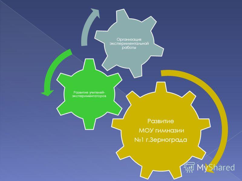 Развитие МОУ гимназии 1 г.Зернограда Развитие учителей- экспериментаторов Организация экспериментальной работы