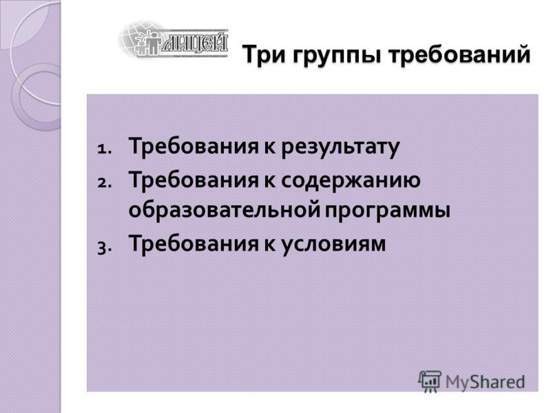 Три группы требований Три группы требований 1. Требования к результату 2. Требования к содержанию образовательной программы 3. Требования к условиям