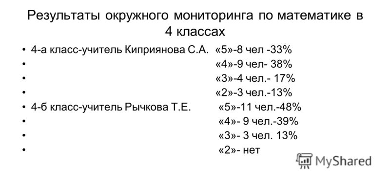 Результаты окружного мониторинга по математике в 4 классах 4-а класс-учитель Киприянова С.А. «5»-8 чел -33% «4»-9 чел- 38% «3»-4 чел.- 17% «2»-3 чел.-13% 4-б класс-учитель Рычкова Т.Е. «5»-11 чел.-48% «4»- 9 чел.-39% «3»- 3 чел. 13% «2»- нет