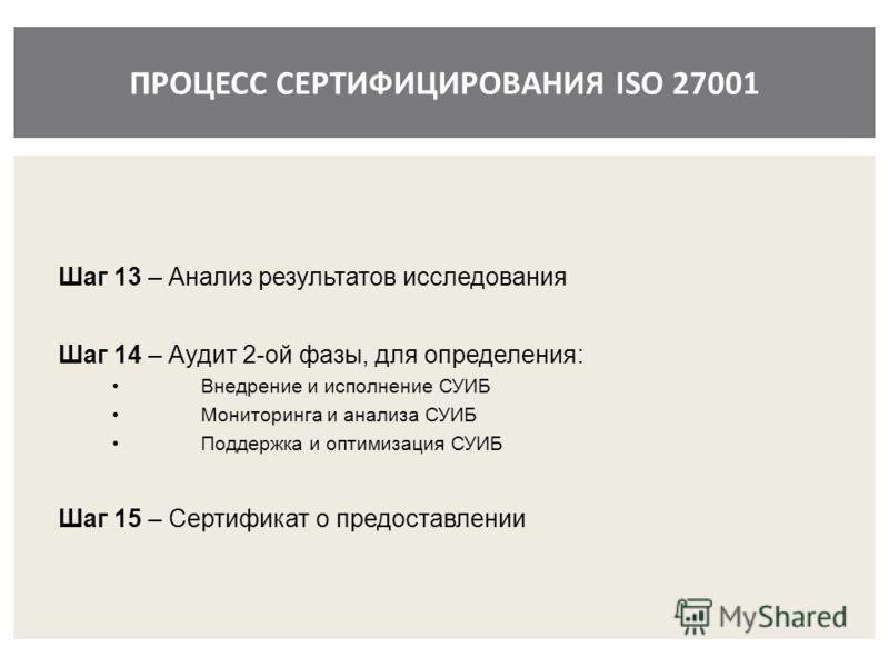 ПРОЦЕСС СЕРТИФИЦИРОВАНИЯ ISO 27001 Шаг 13 – Анализ результатов исследования Шаг 14 – Аудит 2-ой фазы, для определения: Внедрение и исполнение СУИБ Мониторинга и анализа СУИБ Поддержка и оптимизация СУИБ Шаг 15 – Сертификат о предоставлении