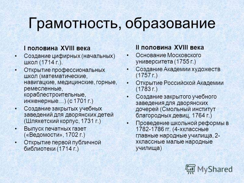 Грамотность, образование I половина XVIII века Создание цифирных (начальных) школ (1714 г.). Открытие профессиональных школ (математические, навигацкие, медицинские, горные, ремесленные, кораблестроительные, инженерные…) (с 1701 г.) Создание закрытых