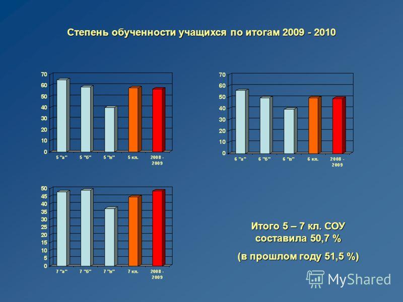 Степень обученности учащихся по итогам 2009 - 2010 Итого 5 – 7 кл. СОУ составила 50,7 % (в прошлом году 51,5 %)