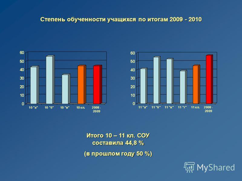 Степень обученности учащихся по итогам 2009 - 2010 Итого 10 – 11 кл. СОУ составила 44,8 % (в прошлом году 50 %)