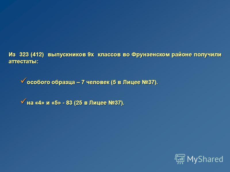 Из 323 (412) выпускников 9х классов во Фрунзенском районе получили аттестаты: особого образца – 7 человек (5 в Лицее 37). особого образца – 7 человек (5 в Лицее 37). на «4» и «5» - 83 (25 в Лицее 37). на «4» и «5» - 83 (25 в Лицее 37).