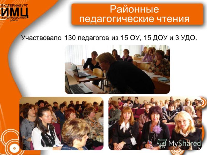 Районные педагогические чтения Участвовало 130 педагогов из 15 ОУ, 15 ДОУ и 3 УДО.