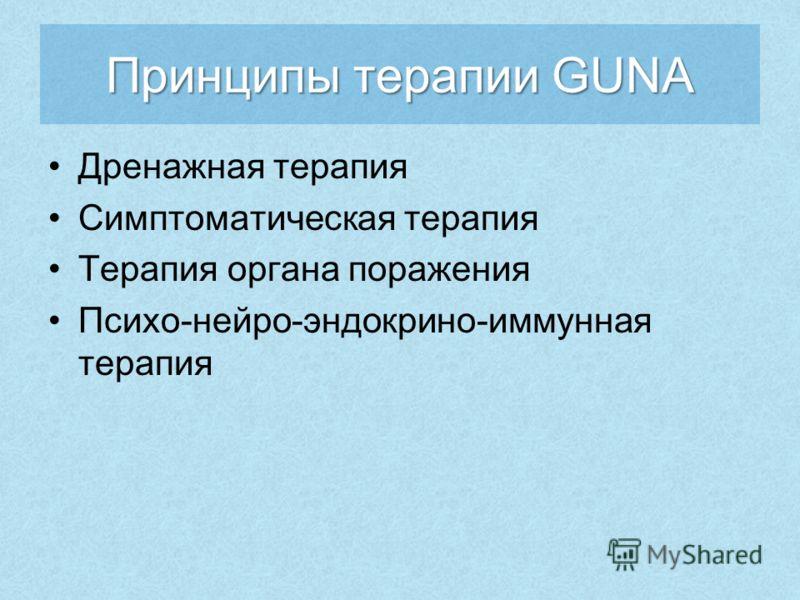 Принципы терапии GUNA Дренажная терапия Симптоматическая терапия Терапия органа поражения Психо-нейро-эндокрино-иммунная терапия