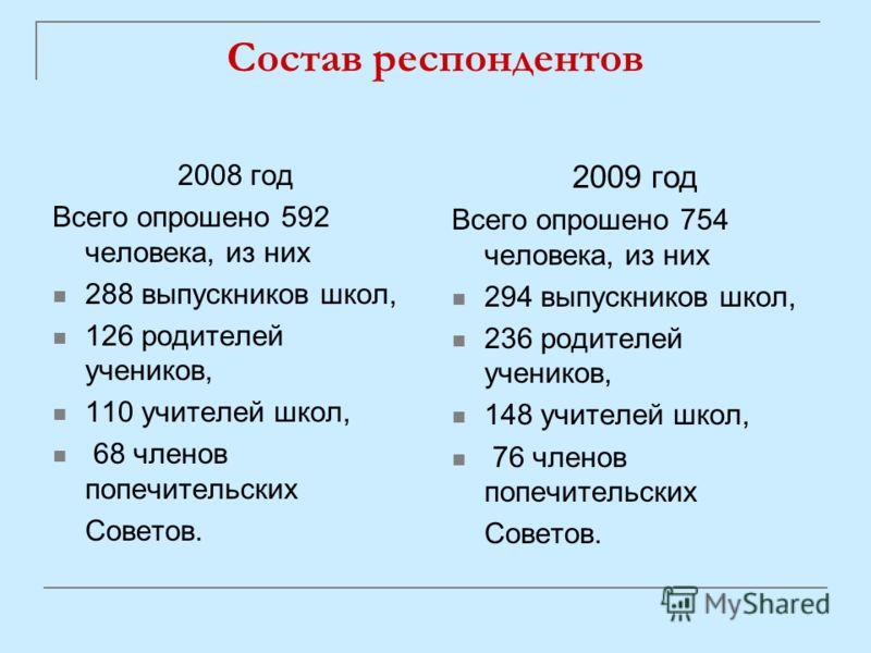 Состав респондентов 2008 год Всего опрошено 592 человека, из них 288 выпускников школ, 126 родителей учеников, 110 учителей школ, 68 членов попечительских Советов. 2009 год Всего опрошено 754 человека, из них 294 выпускников школ, 236 родителей учени