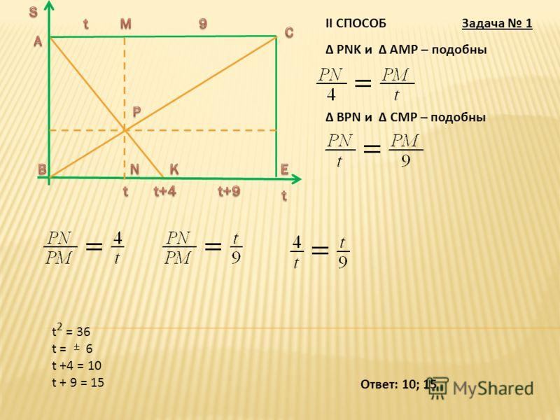 II СПОСОБ Δ PNK и Δ AMP – подобны Δ BPN и Δ CMP – подобны Ответ: 10; 15 t 2 = 36 t = 6 t +4 = 10 t + 9 = 15 Задача 1