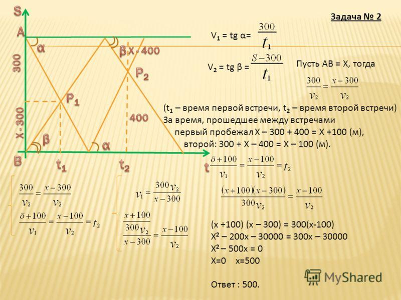 Задача 2 V 1 = tg α= V 2 = tg β = Пусть АВ = Х, тогда (t 1 – время первой встречи, t 2 – время второй встречи) За время, прошедшее между встречами первый пробежал Х – 300 + 400 = Х +100 (м), второй: 300 + Х – 400 = Х – 100 (м). (x +100) (x – 300) = 3