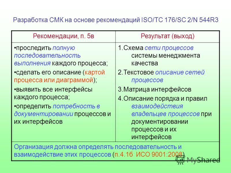 Разработка СМК на основе рекомендаций ISO/TC 176/SC 2/N 544R3 Рекомендации, п. 5вРезультат (выход) проследить полную последовательность выполнения каждого процесса; сделать его описание (картой процесса или диаграммой); выявить все интерфейсы каждого