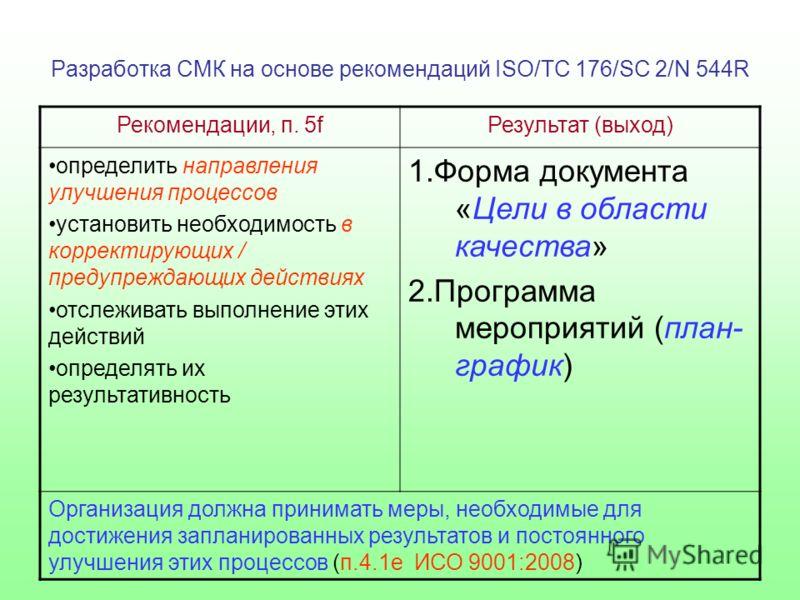 Разработка СМК на основе рекомендаций ISO/TC 176/SC 2/N 544R Рекомендации, п. 5fРезультат (выход) определить направления улучшения процессов установить необходимость в корректирующих / предупреждающих действиях отслеживать выполнение этих действий оп