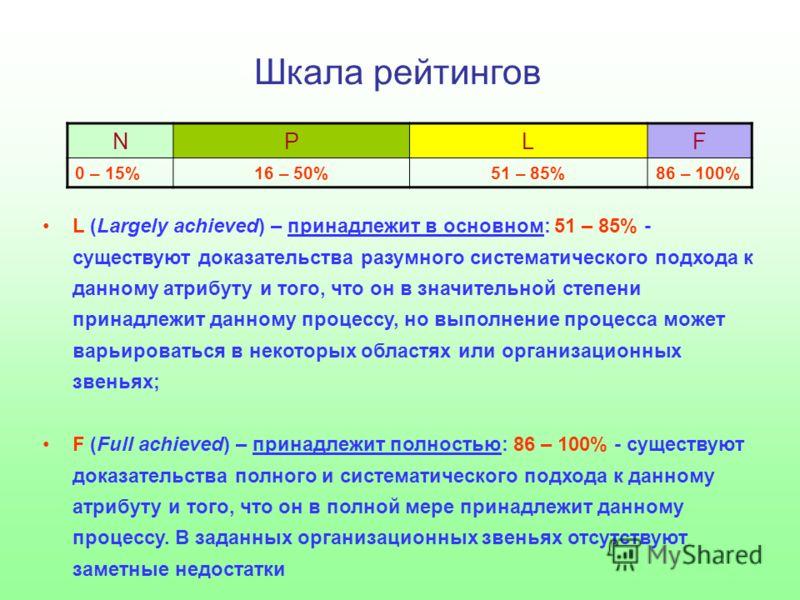 Шкала рейтингов L (Largely achieved) – принадлежит в основном: 51 – 85% - существуют доказательства разумного систематического подхода к данному атрибуту и того, что он в значительной степени принадлежит данному процессу, но выполнение процесса может