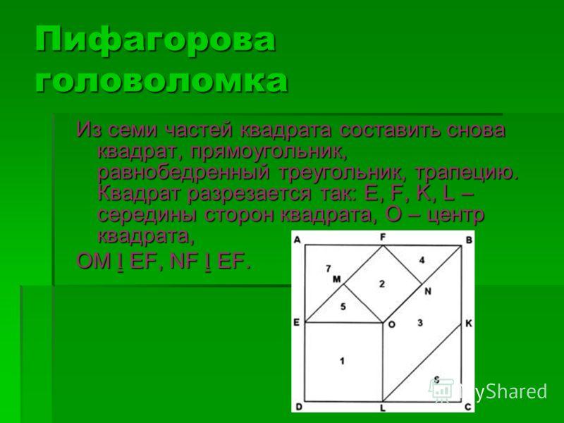 Пифагорова головоломка Из семи частей квадрата составить снова квадрат, прямоугольник, равнобедренный треугольник, трапецию. Квадрат разрезается так: E, F, K, L – середины сторон квадрата, О – центр квадрата, ОМ EF, NF EF.
