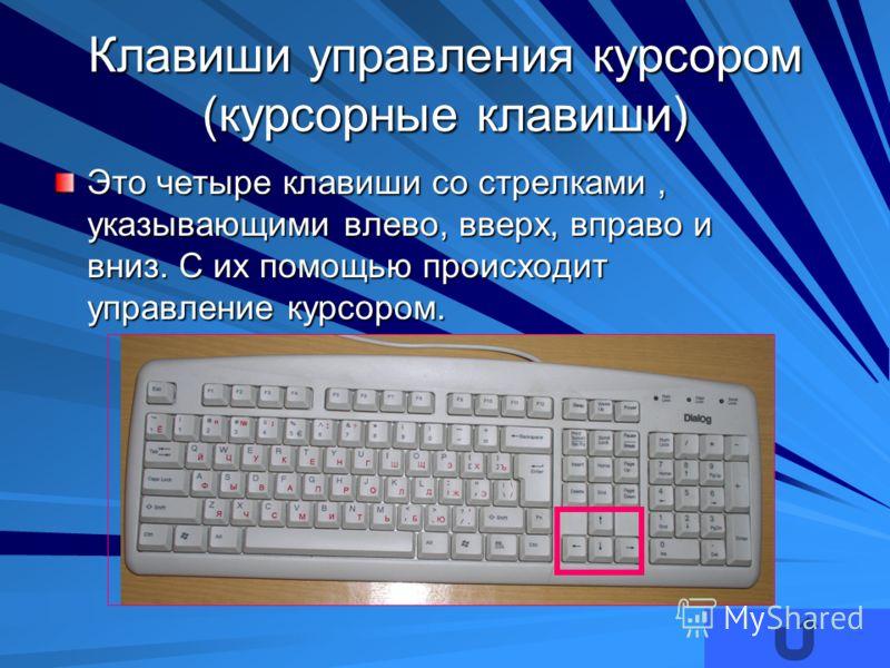 Клавиши управления курсором (курсорные клавиши) Это четыре клавиши со стрелками, указывающими влево, вверх, вправо и вниз. С их помощью происходит управление курсором.