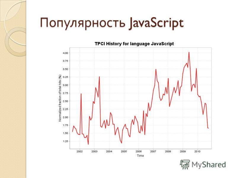 Популярность JavaScript