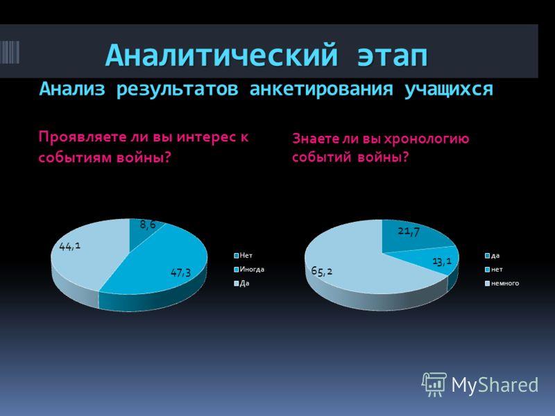 Аналитический этап Анализ результатов анкетирования учащихся Проявляете ли вы интерес к событиям войны? Знаете ли вы хронологию событий войны?