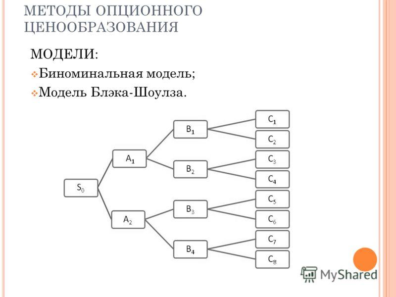 МЕТОДЫ ОПЦИОННОГО ЦЕНООБРАЗОВАНИЯ МОДЕЛИ: Биноминальная модель; Модель Блэка-Шоулза.