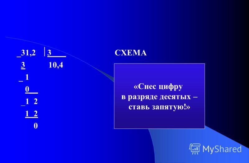 Устраним «неточности» правила деления ( сделаем правило более рабочим ) _31,2 3 СХЕМА 3 10,4 _ 1 0__ _1 2 1 2 0 «Снес цифру в разряде десятых – ставь запятую!»