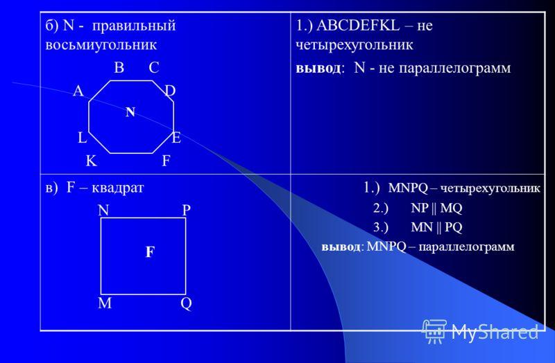 б) N - правильный восьмиугольник B C A D L E K F 1.) ABCDEFKL – не четырехугольник вывод: N - не параллелограмм в) F – квадрат N P M Q 1.) MNPQ – четырехугольник 2.) NP || MQ 3.) MN || PQ вывод: MNPQ – параллелограмм N F