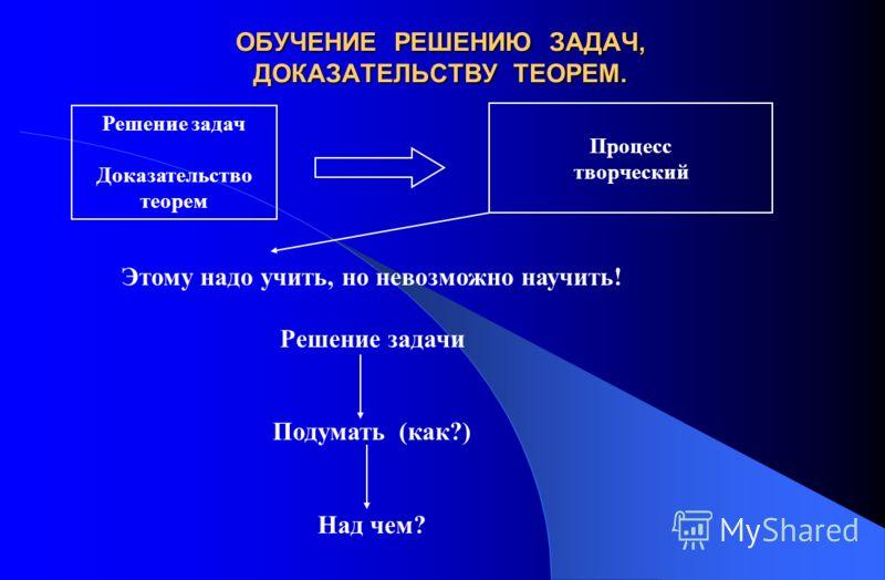 ОБУЧЕНИЕ РЕШЕНИЮ ЗАДАЧ, ДОКАЗАТЕЛЬСТВУ ТЕОРЕМ. Решение задач Доказательство теорем Процесс творческий Этому надо учить, но невозможно научить! Решение задачи Подумать (как?) Над чем?