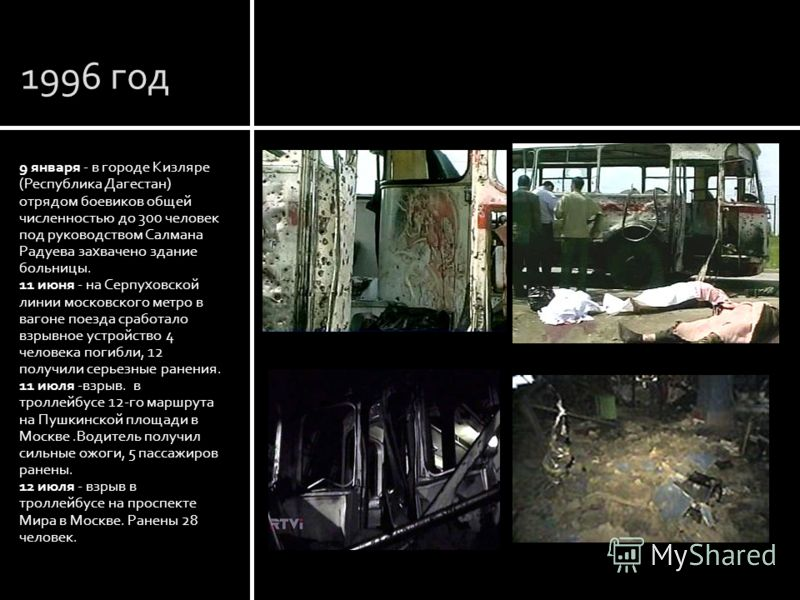 1996 год 9 января - в городе Кизляре (Республика Дагестан) отрядом боевиков общей численностью до 300 человек под руководством Салмана Радуева захвачено здание больницы. 11 июня - на Серпуховской линии московского метро в вагоне поезда сработало взры