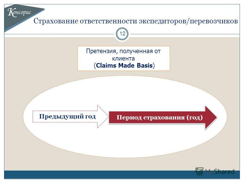 Страхование ответственности экспедиторов/перевозчиков 12 Предыдущий год Период страхования (год) Претензия, полученная от клиента (Claims Made Basis)