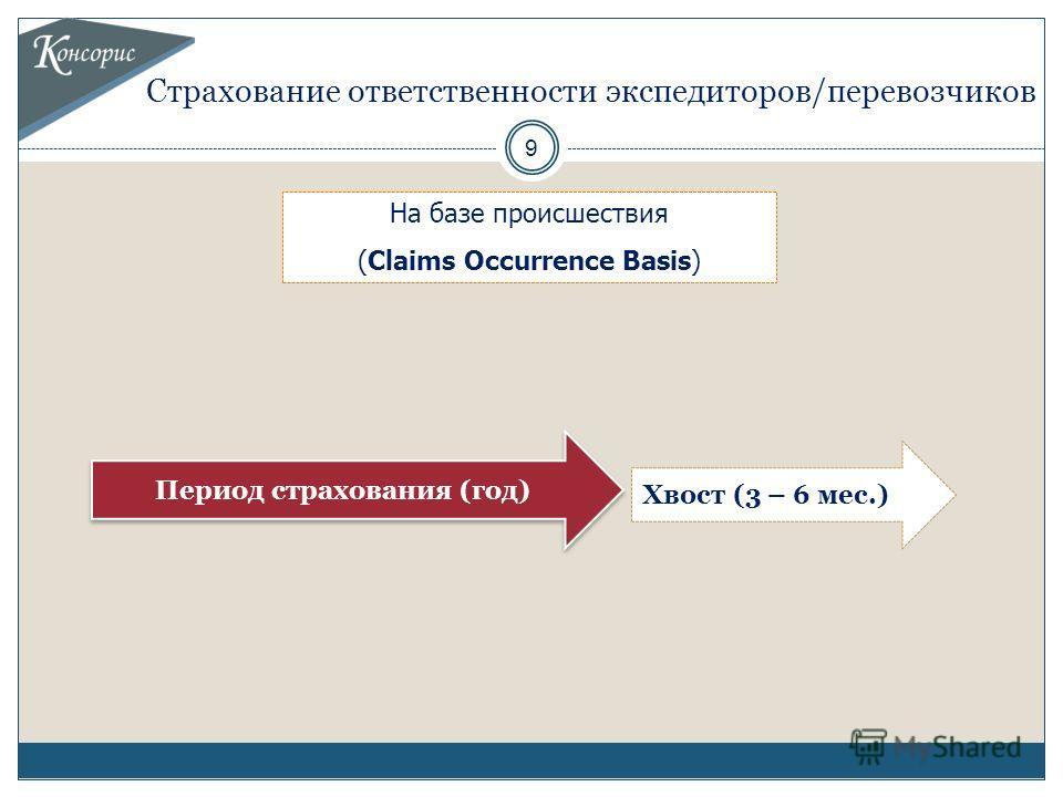 Страхование ответственности экспедиторов/перевозчиков 9 На базе происшествия (Claims Occurrence Basis) Период страхования (год) Хвост (3 – 6 мес.)