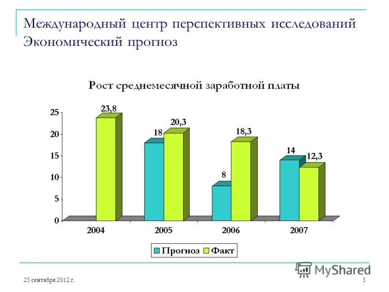 25 сентября 2012 г.5 Международный центр перспективных исследований Экономический прогноз