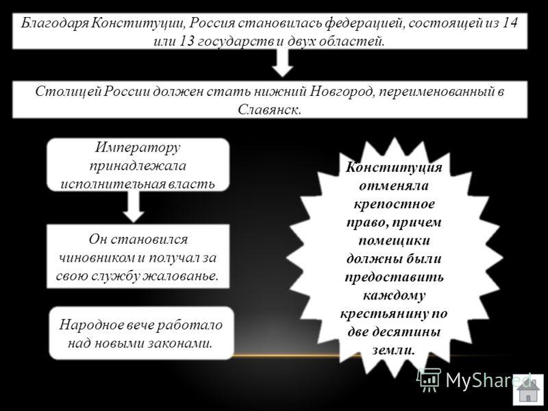 Благодаря Конституции, Россия становилась федерацией, состоящей из 14 или 13 государств и двух областей. Столицей России должен стать нижний Новгород, переименованный в Славянск. Императору принадлежала исполнительная власть Он становился чиновником
