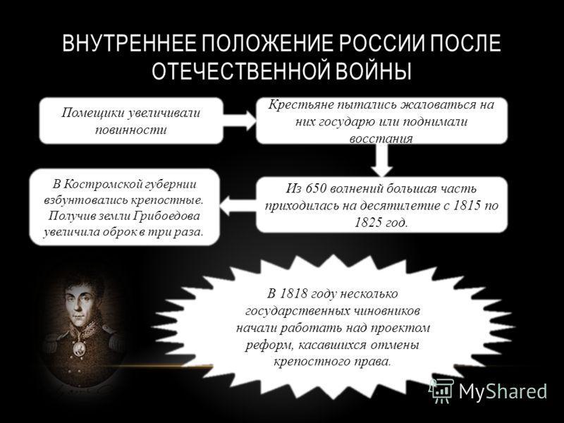ВНУТРЕННЕЕ ПОЛОЖЕНИЕ РОССИИ ПОСЛЕ ОТЕЧЕСТВЕННОЙ ВОЙНЫ Помещики увеличивали повинности Крестьяне пытались жаловаться на них государю или поднимали восстания Из 650 волнений большая часть приходилась на десятилетие с 1815 по 1825 год. В Костромской губ