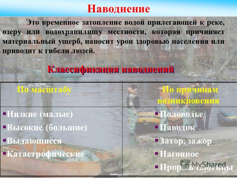 Наводнение Это временное затопление водой прилегающей к реке, озеру или водохранилищу местности, которая причиняет материальный ущерб, наносит урон здоровью населения или приводит к гибели людей. Классификация наводнений По масштабуПо причинам возник