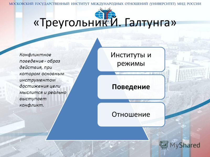 «Треугольник Й. Галтунга» Институты и режимы ПоведениеОтношение Конфликтное поведение - образ действия, при котором основным инструментом достижения цели мыслится и реально выступает конфликт.