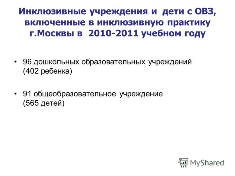 Инклюзивные учреждения и дети с ОВЗ, включенные в инклюзивную практику г.Москвы в 2010-2011 учебном году 96 дошкольных образовательных учреждений (402 ребенка) 91 общеобразовательное учреждение (565 детей)