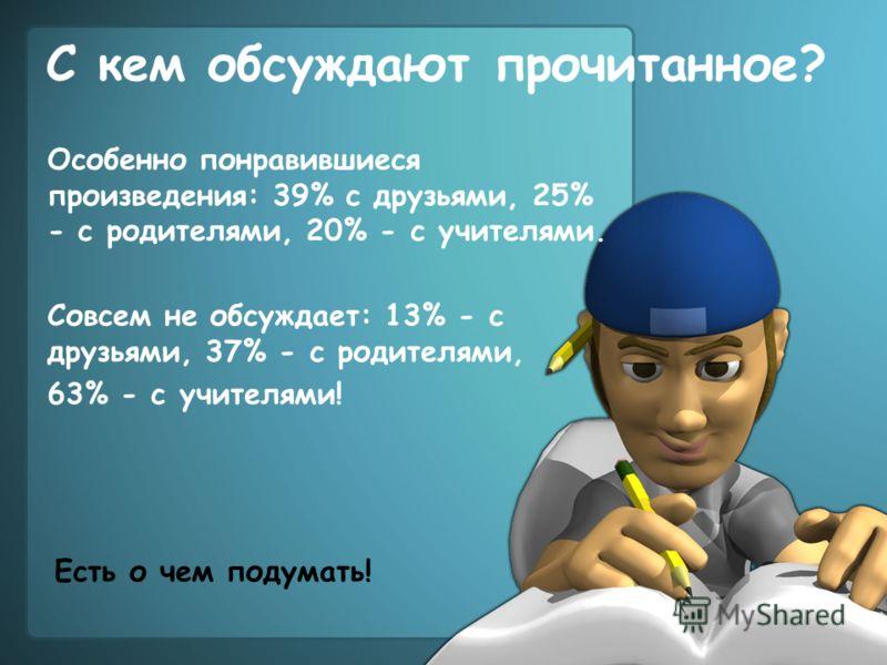 С кем обсуждают прочитанное? Особенно понравившиеся произведения: 39% с друзьями, 25% - с родителями, 20% - с учителями. Совсем не обсуждает: 13% - с друзьями, 37% - с родителями, 63% - с учителями! Есть о чем подумать!