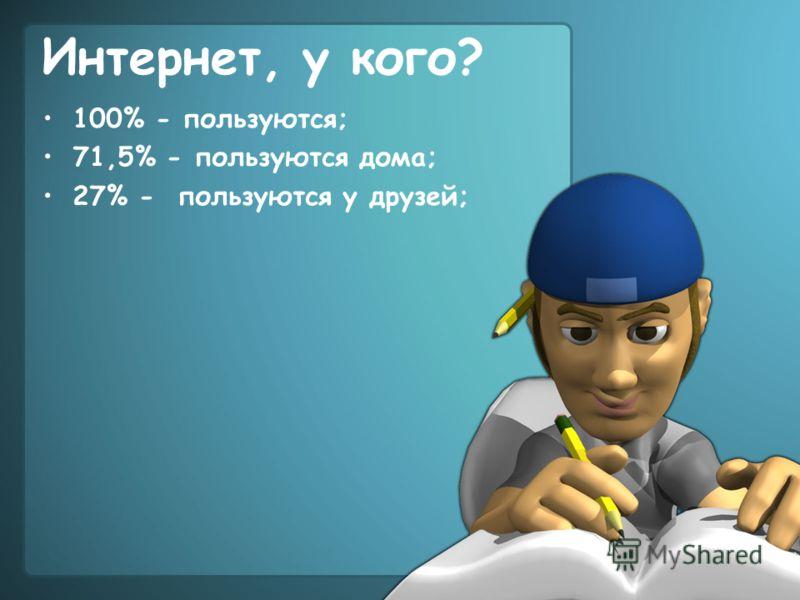 Интернет, у кого? 100% - пользуются; 71,5% - пользуются дома; 27% - пользуются у друзей;