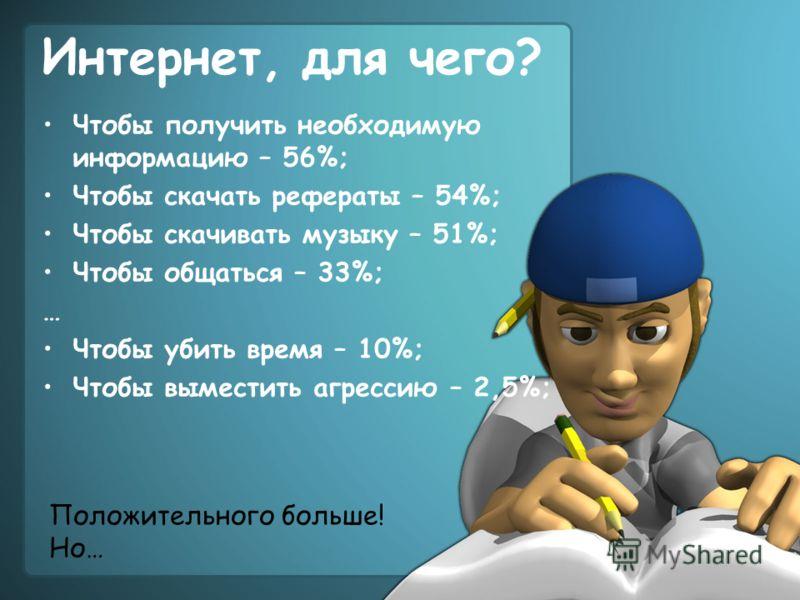 Интернет, для чего? Чтобы получить необходимую информацию – 56%; Чтобы скачать рефераты – 54%; Чтобы скачивать музыку – 51%; Чтобы общаться – 33%; … Чтобы убить время – 10%; Чтобы выместить агрессию – 2,5%; Положительного больше! Но…