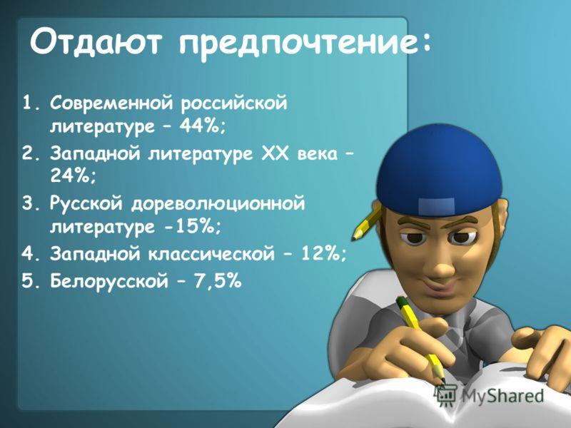 Отдают предпочтение: 1.Современной российской литературе – 44%; 2.Западной литературе ХХ века – 24%; 3.Русской дореволюционной литературе -15%; 4.Западной классической – 12%; 5.Белорусской – 7,5%