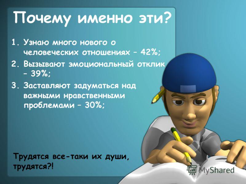 Почему именно эти? 1.Узнаю много нового о человеческих отношениях – 42%; 2.Вызывают эмоциональный отклик – 39%; 3.Заставляют задуматься над важными нравственными проблемами – 30%; Трудятся все-таки их души, трудятся?!