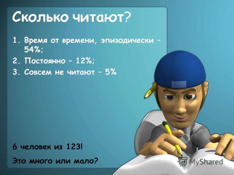 Сколько читают? 1.Время от времени, эпизодически – 54%; 2.Постоянно – 12%; 3.Совсем не читают – 5% 6 человек из 123! Это много или мало?