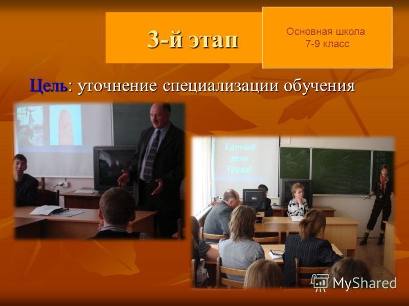 3-й этап 3-й этап Цель: уточнение специализации обучения Цель: уточнение специализации обучения Основная школа 7-9 класс