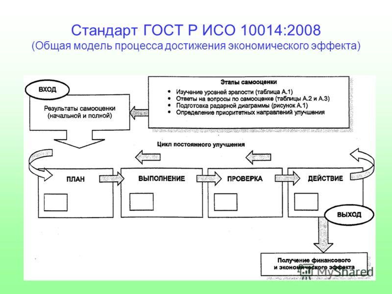 Стандарт ГОСТ Р ИСО 10014:2008 (Общая модель процесса достижения экономического эффекта)